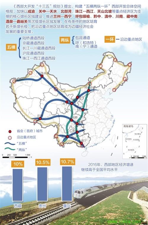 区域经济研究网 最新动态 区域发展 >> 正文              经过多年的